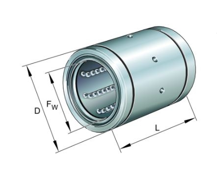 Linear bearings for round shafts